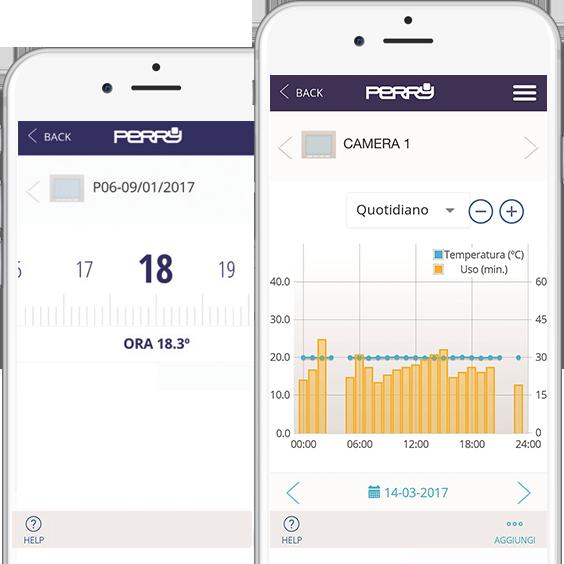 Perryhome.it - Monitoraggio temperature